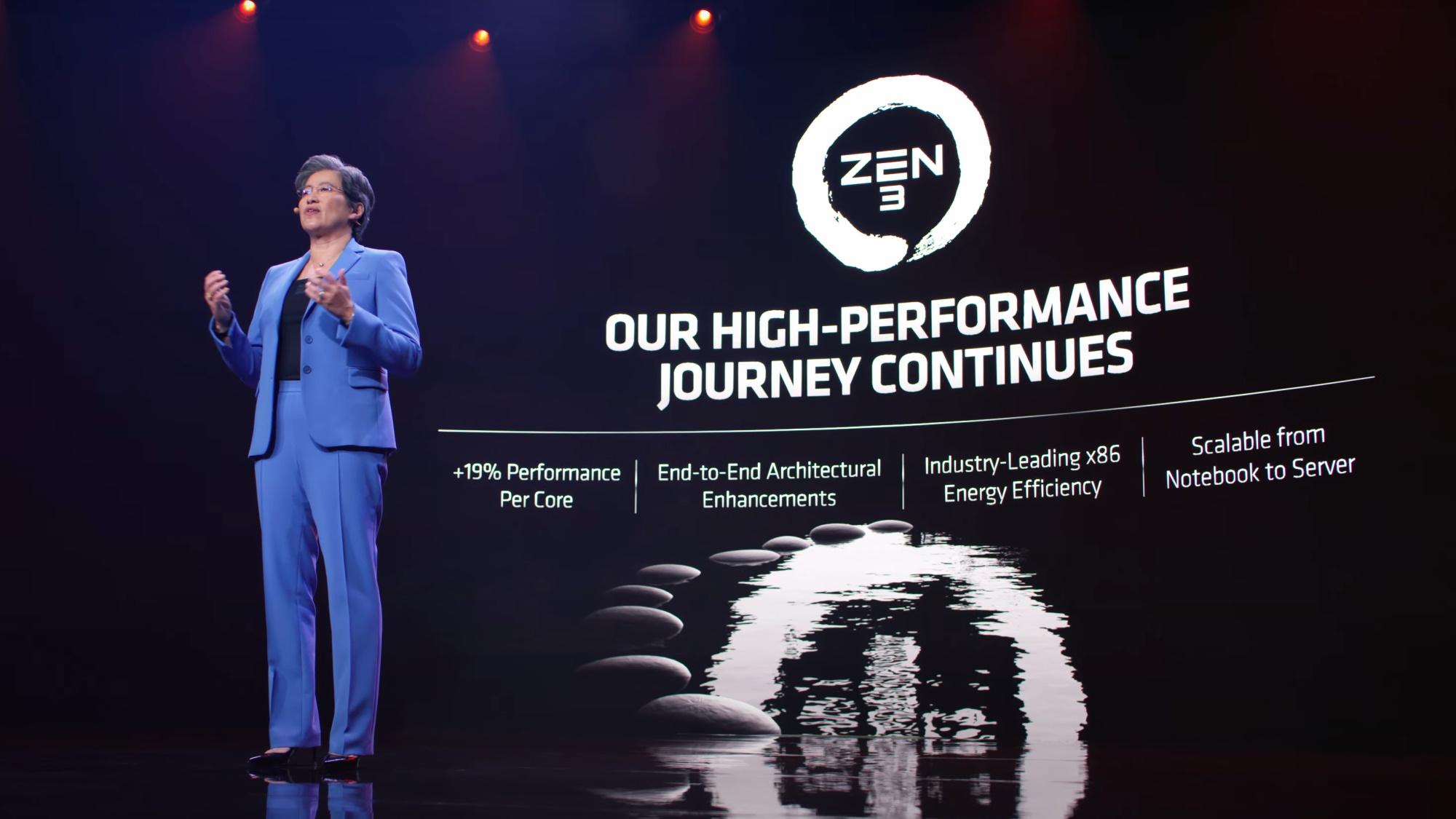 AMD CES 2021 keynote